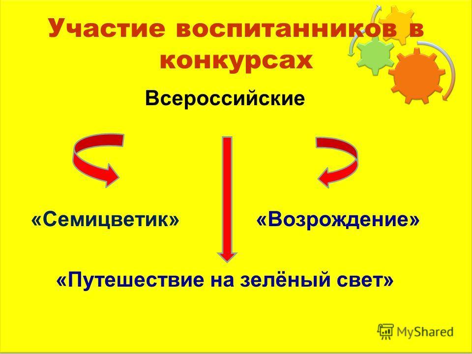 Участие воспитанников в конкурсах Всероссийские «Семицветик» «Возрождение» «Путешествие на зелёный свет»