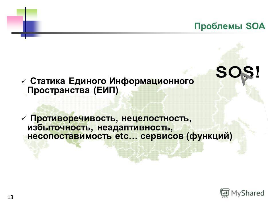 13 Проблемы SOA Статика Единого Информационного Пространства (ЕИП) Противоречивость, нецелостность, избыточность, неадаптивность, несопоставимость etc… сервисов (функций)