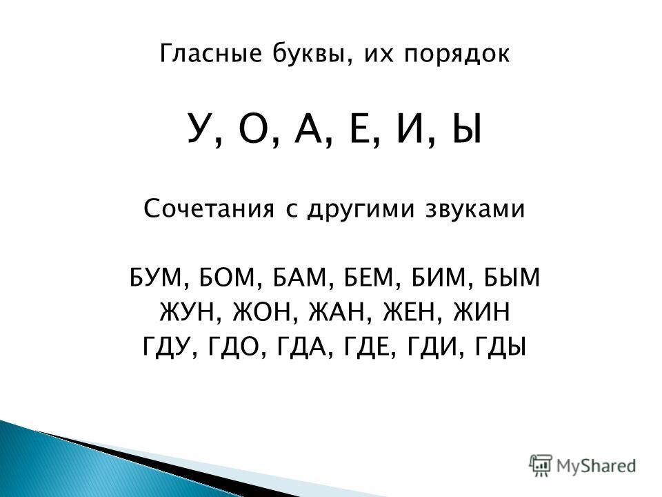 Гласные буквы, их порядок У, О, А, Е, И, Ы Сочетания с другими звуками БУМ, БОМ, БАМ, БЕМ, БИМ, БЫМ ЖУН, ЖОН, ЖАН, ЖЕН, ЖИН ГДУ, ГДО, ГДА, ГДЕ, ГДИ, ГДЫ