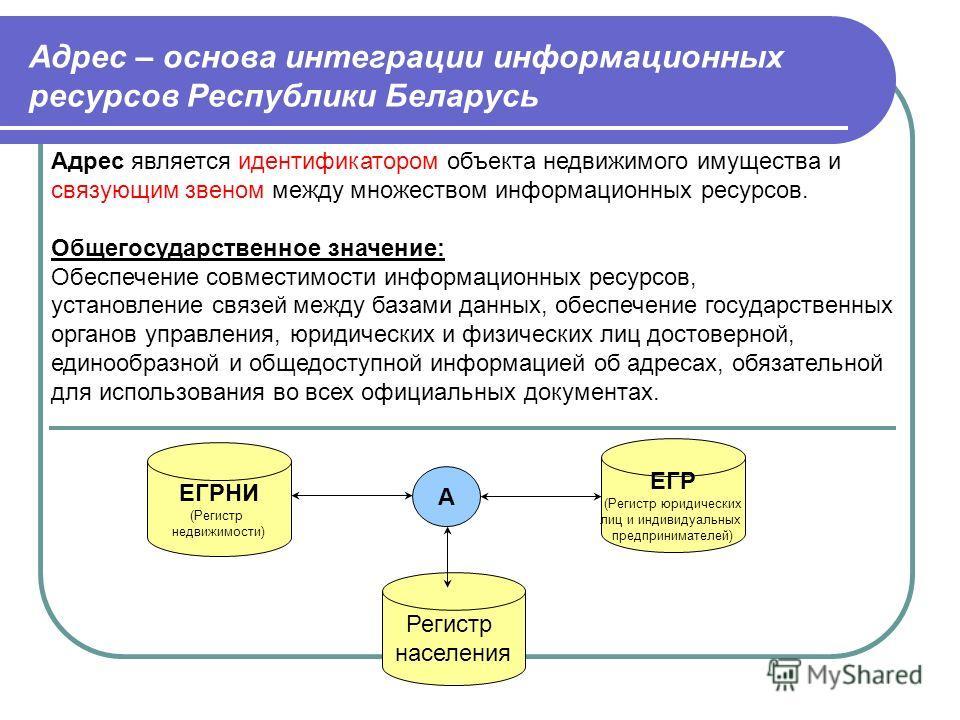 Адрес – основа интеграции информационных ресурсов Республики Беларусь Адрес является идентификатором объекта недвижимого имущества и связующим звеном между множеством информационных ресурсов. Общегосударственное значение: Обеспечение совместимости ин
