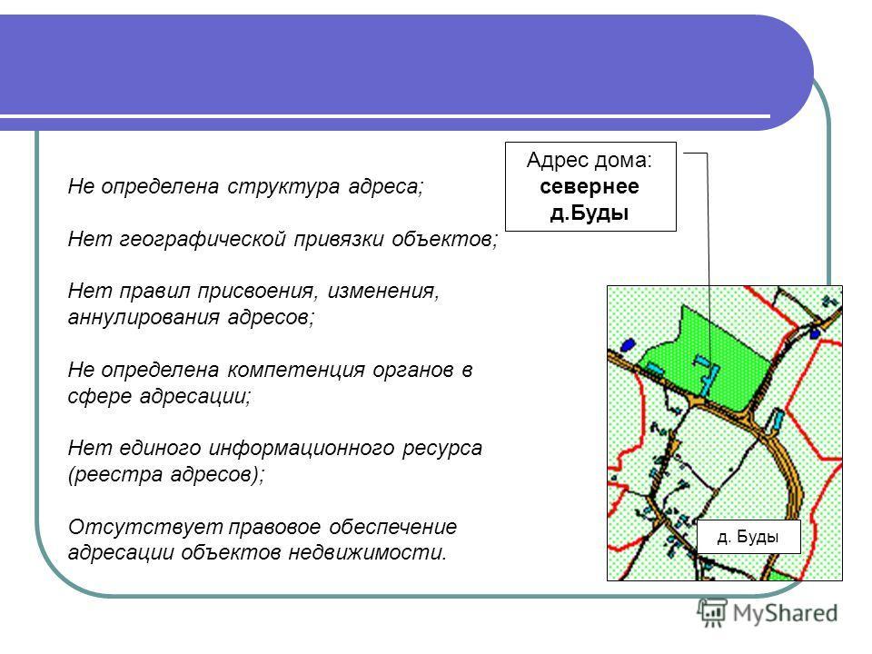 Не определена структура адреса; Нет географической привязки объектов; Нет правил присвоения, изменения, аннулирования адресов; Не определена компетенция органов в сфере адресации; Нет единого информационного ресурса (реестра адресов); Отсутствует пра