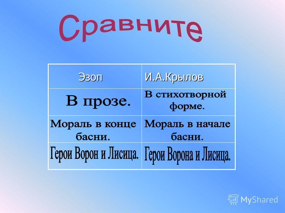 Эзоп ЭзопИ.А.Крылов.