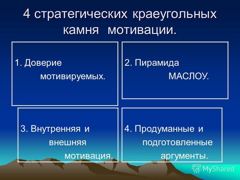 4 стратегических краеугольных камня мотивации. 1. Доверие мотивируемых. 2. Пирамида МАСЛОУ. 3. Внутренняя и внешняя мотивация. 4. Продуманные и подготовленные аргументы.