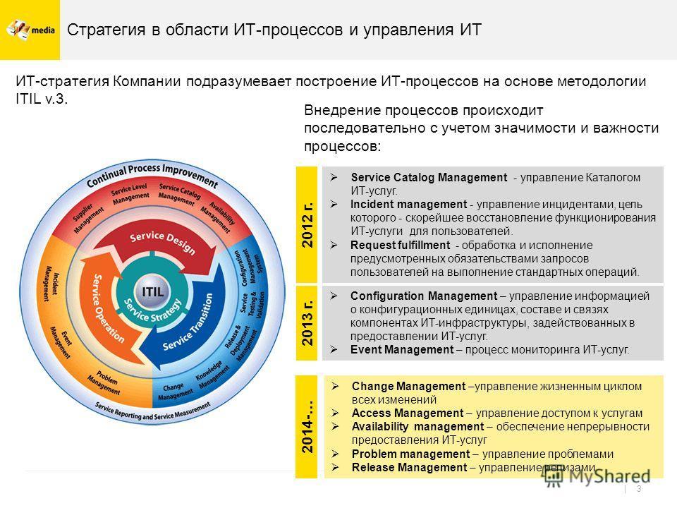 |3|3 Стратегия в области ИТ-процессов и управления ИТ Внедрение процессов происходит последовательно с учетом значимости и важности процессов: ИТ-стратегия Компании подразумевает построение ИТ-процессов на основе методологии ITIL v.3. Service Catalog