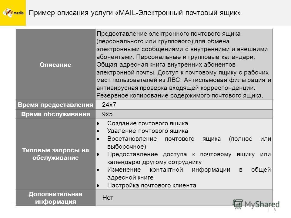 |8|8 Пример описания услуги «MAIL-Электронный почтовый ящик» Описание Предоставление электронного почтового ящика (персонального или группового) для обмена электронными сообщениями с внутренними и внешними абонентами. Персональные и групповые календа