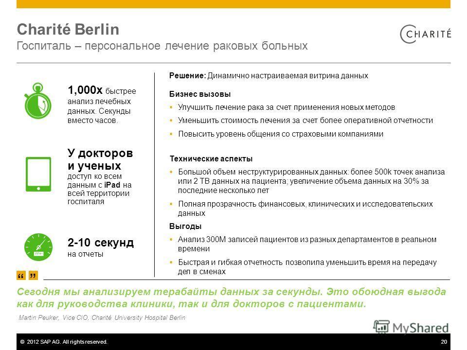 ©2012 SAP AG. All rights reserved.20 Charité Berlin Госпиталь – персональное лечение раковых больных Решение: Динамично настраиваемая витрина данных Бизнес вызовы Улучшить лечение рака за счет применения новых методов Уменьшить стоимость лечения за с