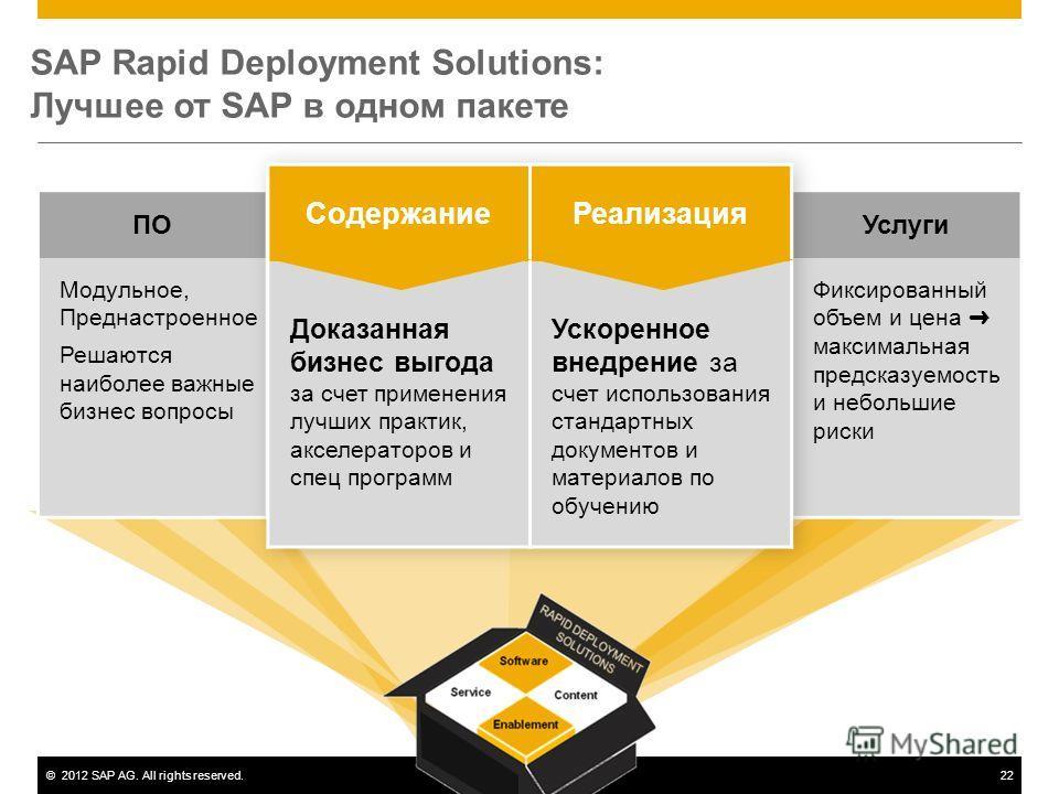 ©2012 SAP AG. All rights reserved.22 SAP Rapid Deployment Solutions: Лучшее от SAP в одном пакете ПОУслуги Модульное, Преднастроенное Решаются наиболее важные бизнес вопросы Фиксированный объем и цена максимальная предсказуемость и небольшие риски