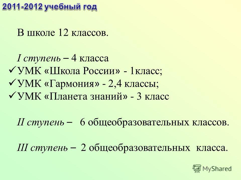 В школе 12 классов. I ступень – 4 класса УМК « Школа России » - 1класс; УМК « Гармония » - 2,4 классы; УМК « Планета знаний » - 3 класс II ступень – 6 общеобразовательных классов. III ступень – 2 общеобразовательных класса.