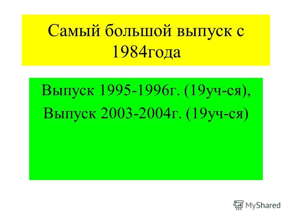 Самый большой выпуск с 1984года Выпуск 1995-1996г. (19уч-ся), Выпуск 2003-2004г. (19уч-ся)