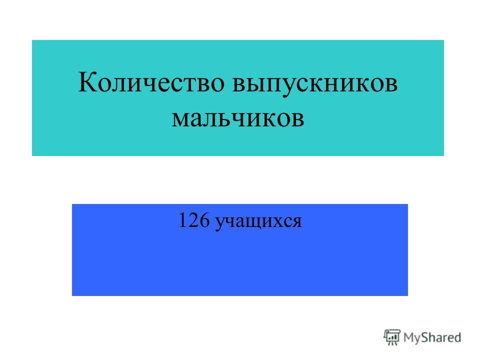 Количество выпускников мальчиков 126 учащихся