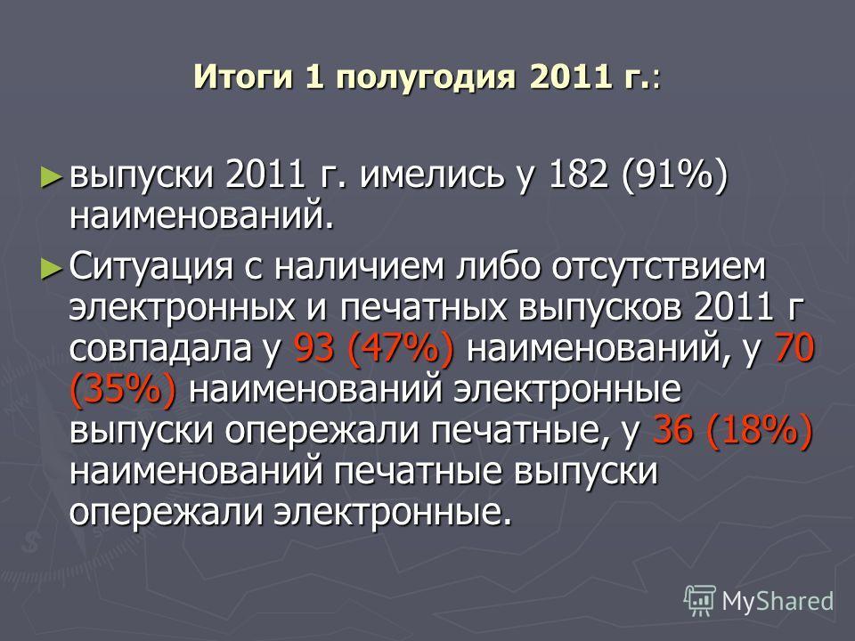Итоги 1 полугодия 2011 г.: выпуски 2011 г. имелись у 182 (91%) наименований. выпуски 2011 г. имелись у 182 (91%) наименований. Ситуация с наличием либо отсутствием электронных и печатных выпусков 2011 г совпадала у 93 (47%) наименований, у 70 (35%) н