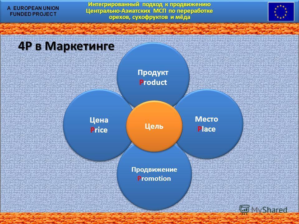 Интегрированный подход к продвижению Центрально-Азиатских МСП по переработке орехов, сухофруктов и мёда Интегрированный подход к продвижению Центрально-Азиатских МСП по переработке орехов, сухофруктов и мёда A EUROPEAN UNION FUNDED PROJECT 4P в Марке