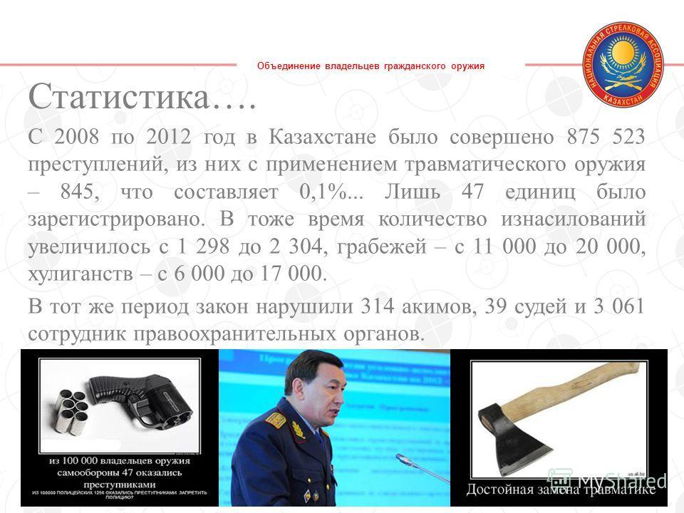 Объединение владельцев гражданского оружия С 2008 по 2012 год в Казахстане было совершено 875 523 преступлений, из них с применением травматического оружия – 845, что составляет 0,1%... Лишь 47 единиц было зарегистрировано. В тоже время количество из