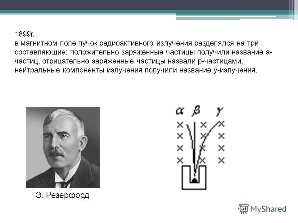 1899г. в магнитном поле пучок радиоактивного излучения разделялся на три составляющие: положительно заряженные частицы получили название а- частиц, отрицательно заряженные частицы назвали р-частицами, нейтральные компоненты излучения получили назв