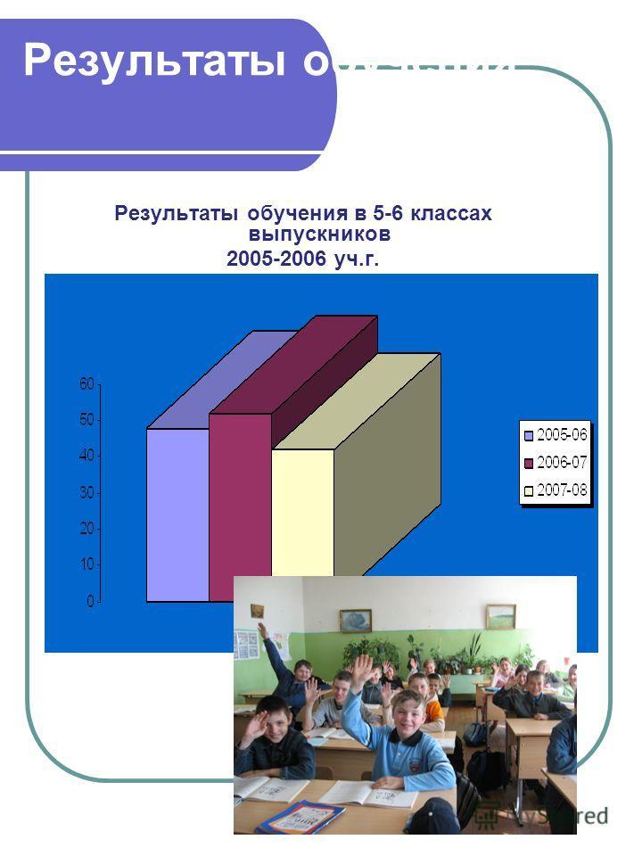 Результаты обучения Результаты обучения в 5-6 классах выпускников 2005-2006 уч.г.