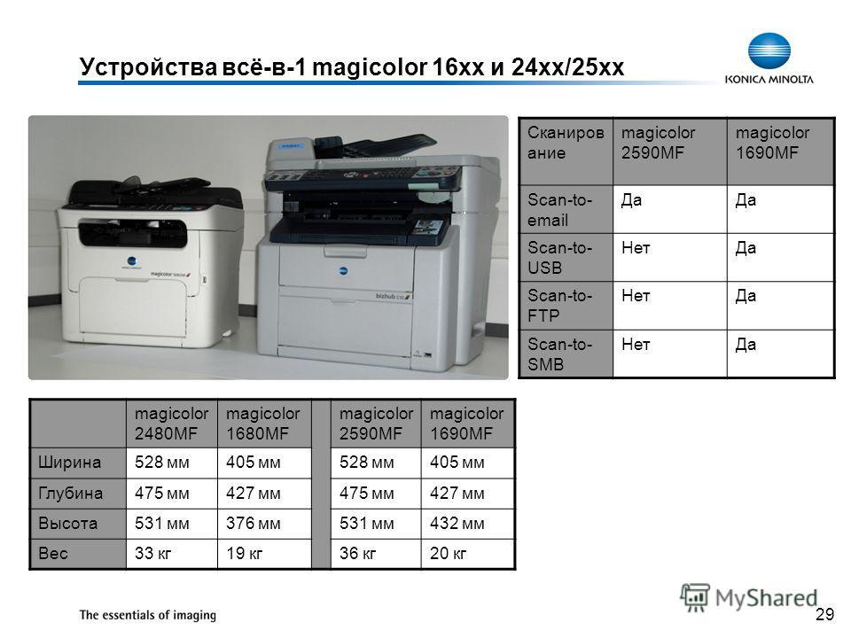 29 Устройства всё-в-1 magicolor 16xx и 24xx/25xx magicolor 2480MF magicolor 1680MF magicolor 2590MF magicolor 1690MF Ширина528 мм405 мм528 мм405 мм Глубина475 мм427 мм475 мм427 мм Высота531 мм376 мм531 мм432 мм Вес33 кг19 кг36 кг20 кг Сканиров ание m