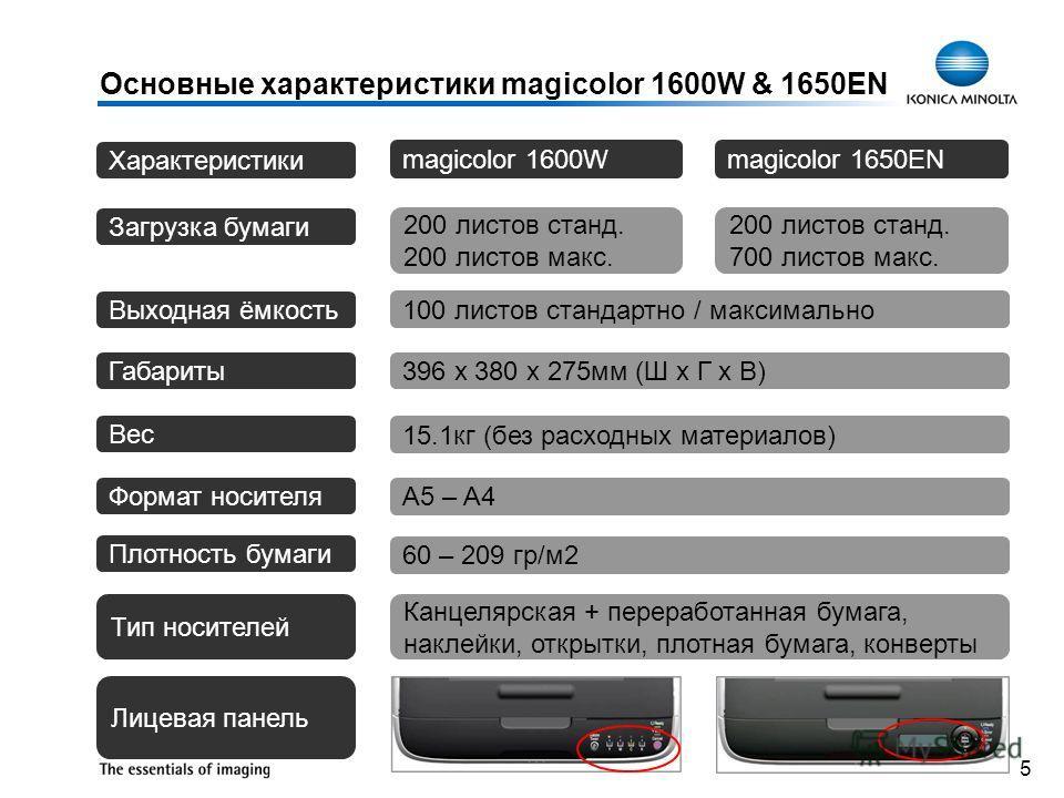 5 Основные характеристики magicolor 1600W & 1650EN Загрузка бумаги 200 листов станд. 200 листов макс. Вес Выходная ёмкость 100 листов стандартно / максимально Габариты 396 x 380 x 275мм (Ш x Г x В) 15.1кг (без расходных материалов) Формат носителя A5
