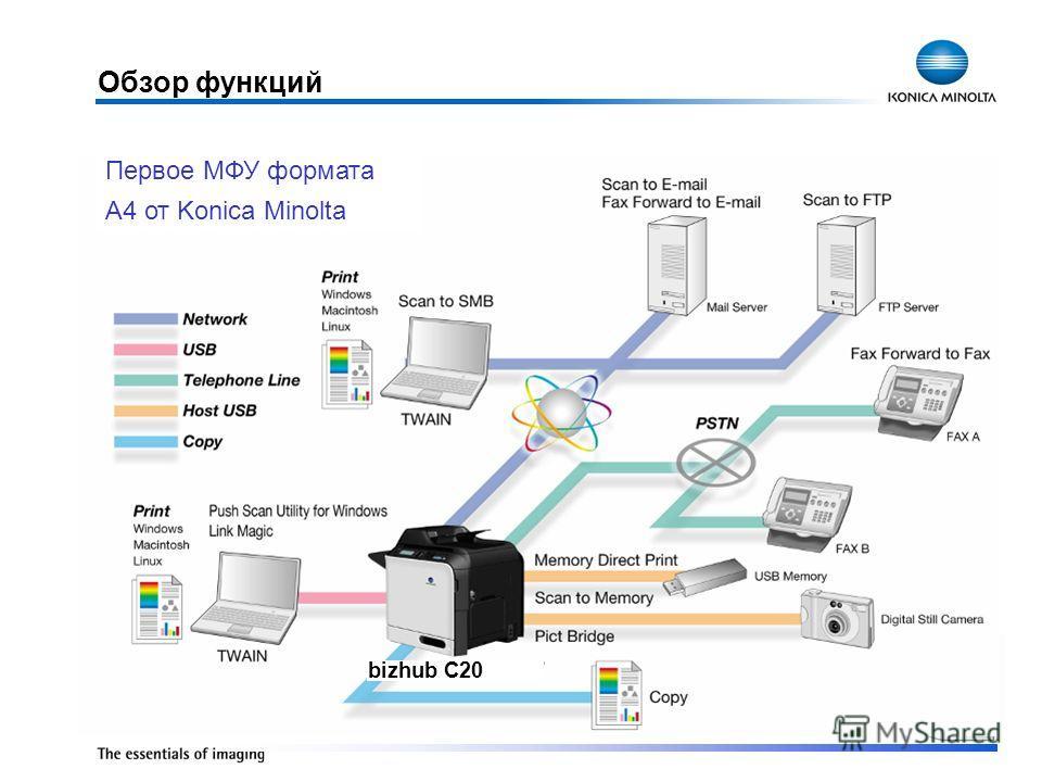 Обзор функций Первое МФУ формата А4 от Konica Minolta bizhub C20