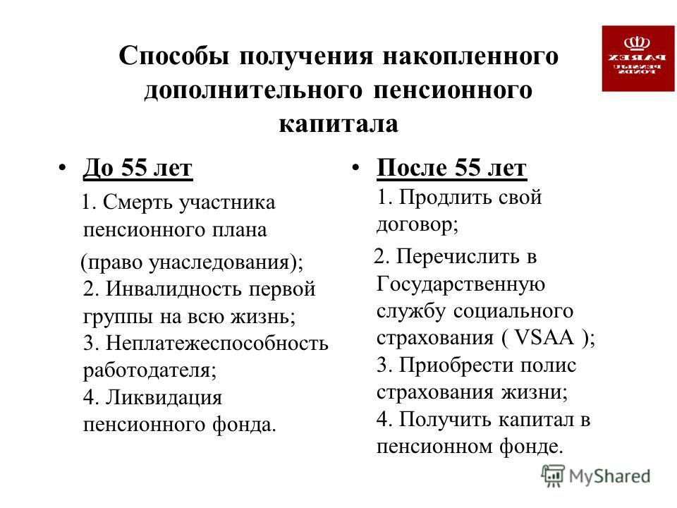 Способы получения накопленного дополнительного пенсионного капитала До 55 лет 1. Смерть участника пенсионного плана (право унаследования); 2. Инвалидность первой группы на всю жизнь; 3. Неплатежеспособность работодателя; 4. Ликвидация пенсионного фон