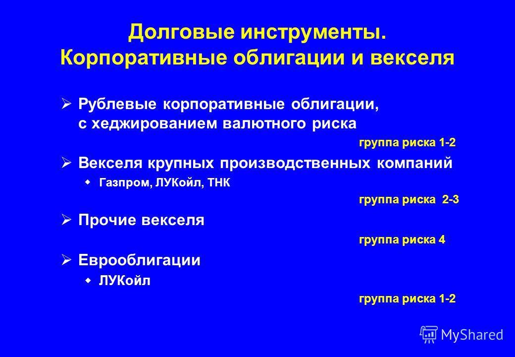 Долговые инструменты. Корпоративные облигации и векселя Рублевые корпоративные облигации, с хеджированием валютного риска группа риска 1-2 Векселя крупных производственных компаний Газпром, ЛУКойл, ТНК группа риска 2-3 Прочие векселя группа риска 4 Е