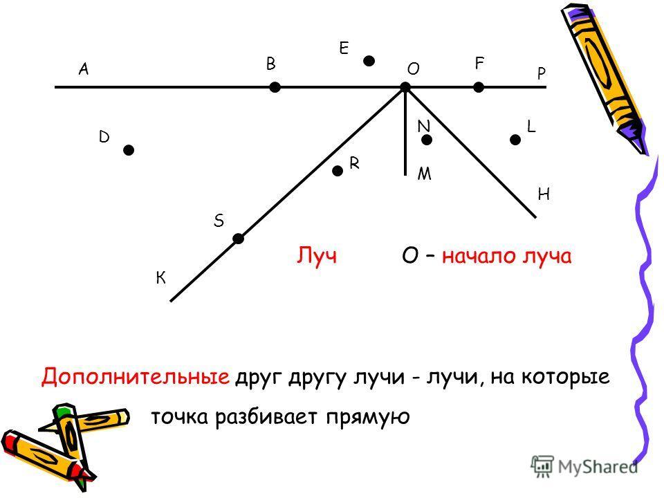 АВ Прямая АВ Прямая ВА Через любые две точки проходит единственная прямая Прямая не имеет концов С К Р О Т Если две прямые имеют одну общую точку, то они пересекаются в этой точке
