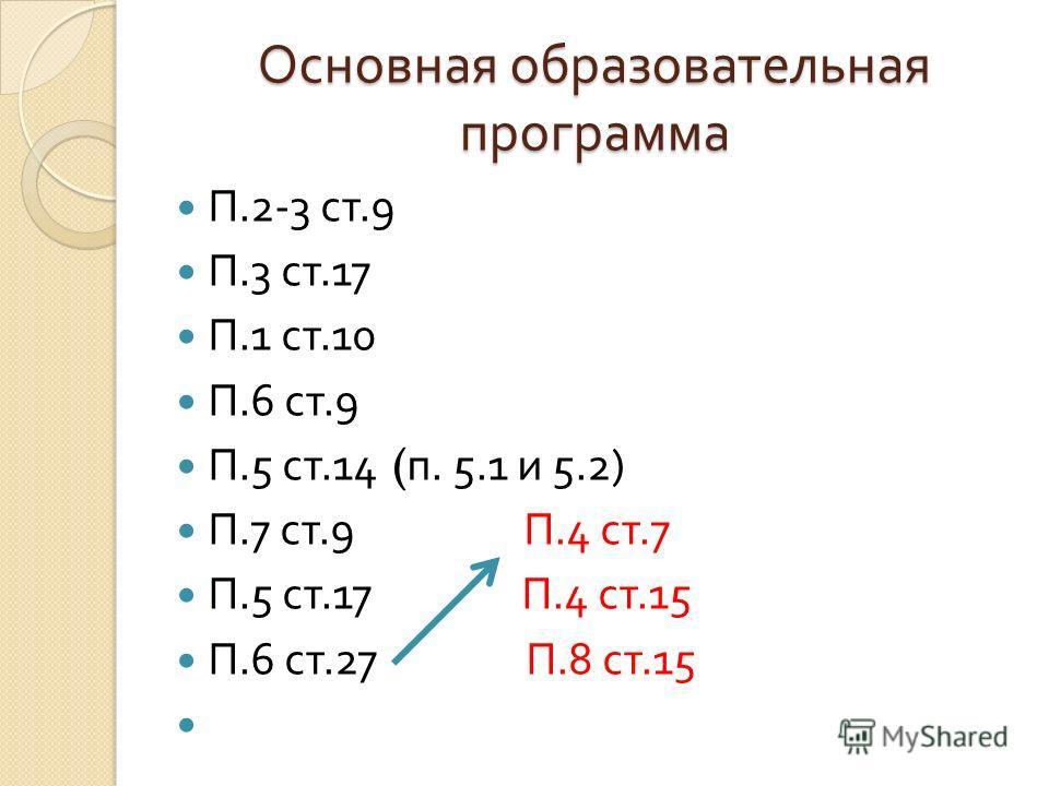 Основная образовательная программа П.2-3 ст.9 П.3 ст.17 П.1 ст.10 П.6 ст.9 П.5 ст.14 ( п. 5.1 и 5.2) П.7 ст.9 П.4 ст.7 П.5 ст.17 П.4 ст.15 П.6 ст.27 П.8 ст.15