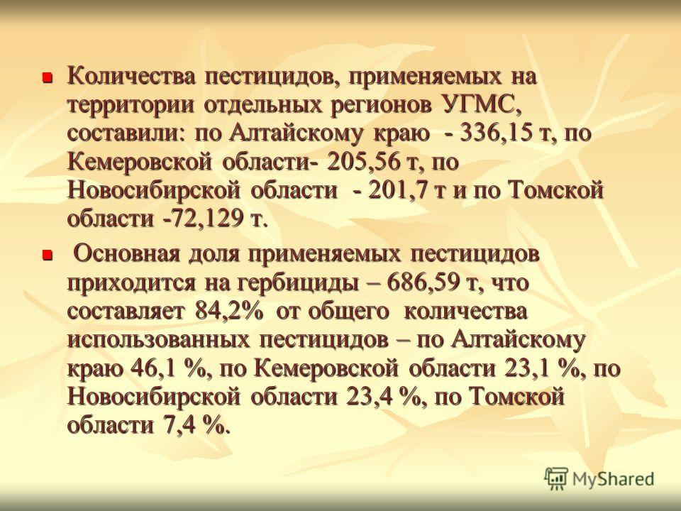 Количества пестицидов, применяемых на территории отдельных регионов УГМС, составили: по Алтайскому краю - 336,15 т, по Кемеровской области- 205,56 т, по Новосибирской области - 201,7 т и по Томской области -72,129 т. Количества пестицидов, применяемы