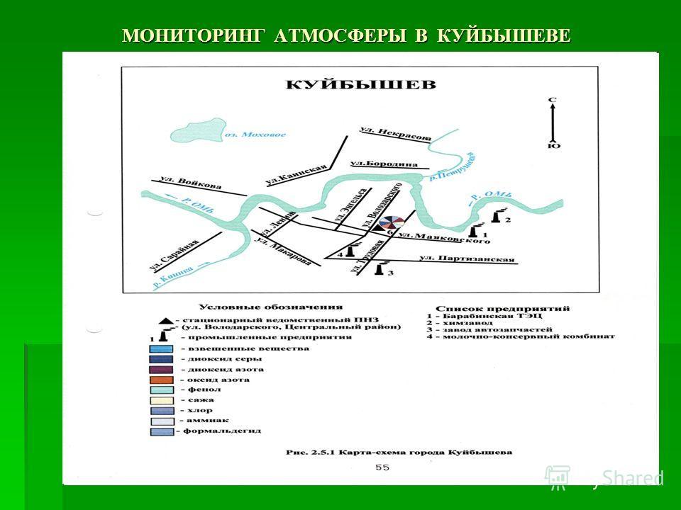 МОНИТОРИНГ АТМОСФЕРЫ В КУЙБЫШЕВЕ
