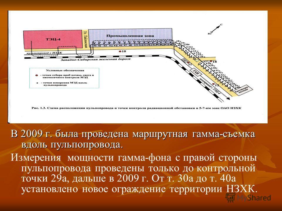 В 2009 г. была проведена маршрутная гамма-съемка вдоль пульпопровода. Измерения мощности гамма-фона с правой стороны пульпопровода проведены только до контрольной точки 29а, дальше в 2009 г. От т. 30а до т. 40а установлено новое ограждение территории