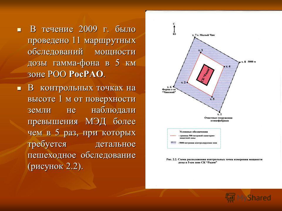 В течение 2009 г. было проведено 11 маршрутных обследований мощности дозы гамма-фона в 5 км зоне РОО РосРАО. В течение 2009 г. было проведено 11 маршрутных обследований мощности дозы гамма-фона в 5 км зоне РОО РосРАО. В контрольных точках на высоте 1