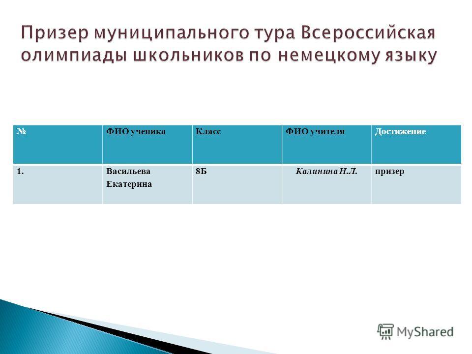ФИО ученикаКлассФИО учителяДостижение 1.Васильева Екатерина 8БКалинина Н.Л.призер