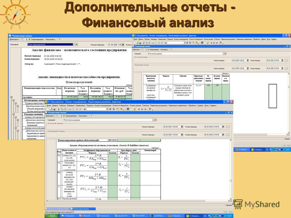 Дополнительные отчеты - Финансовый анализ Дополнительные отчеты - Финансовый анализ