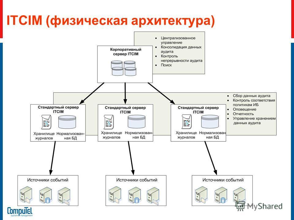 ITCIM (физическая архитектура)