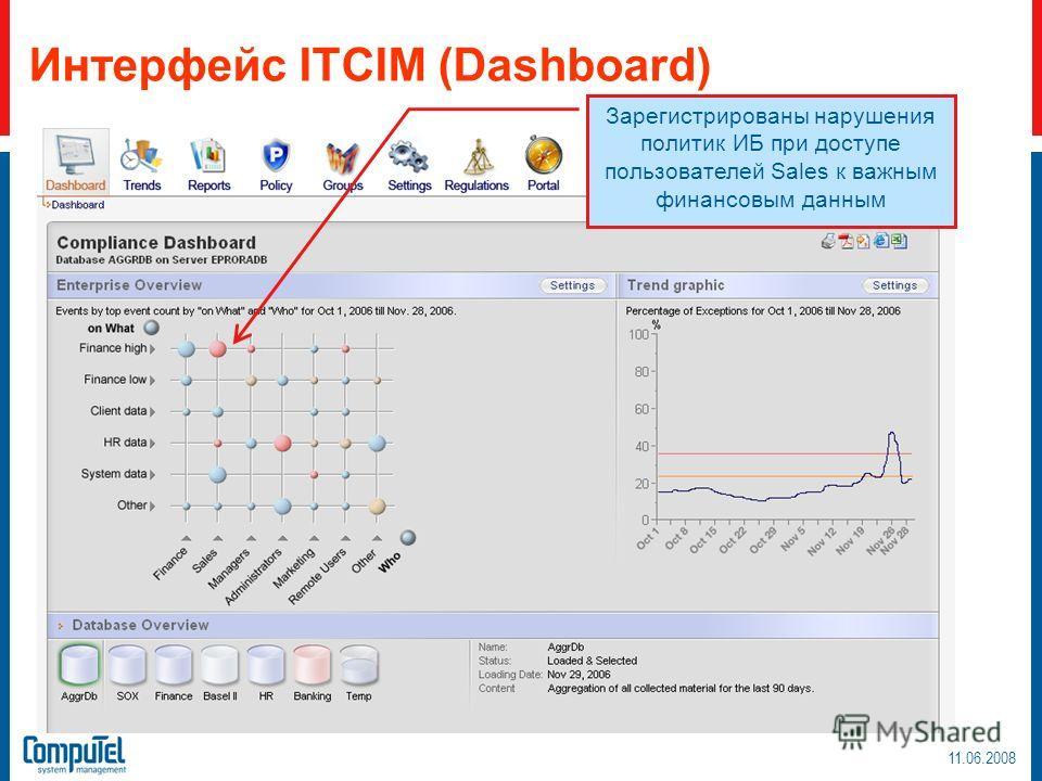 11.06.2008 Интерфейс ITCIM (Dashboard) Зарегистрированы нарушения политик ИБ при доступе пользователей Sales к важным финансовым данным