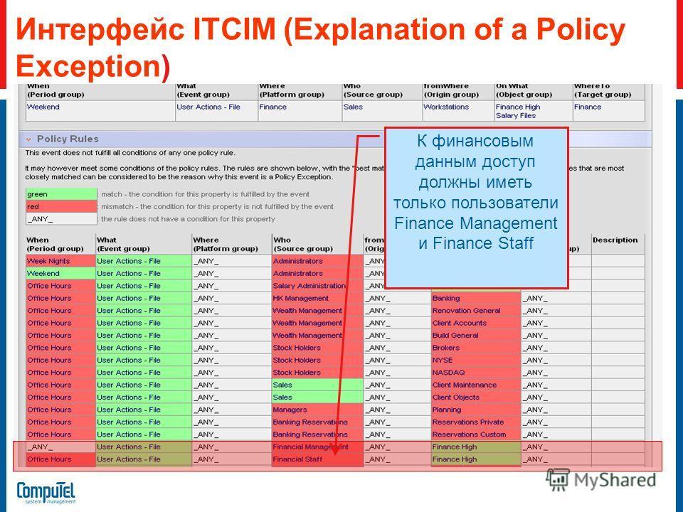 Интерфейс ITCIM (Explanation of a Policy Exception) К финансовым данным доступ должны иметь только пользователи Finance Management и Finance Staff
