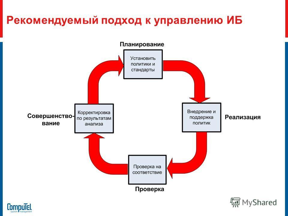 Рекомендуемый подход к управлению ИБ