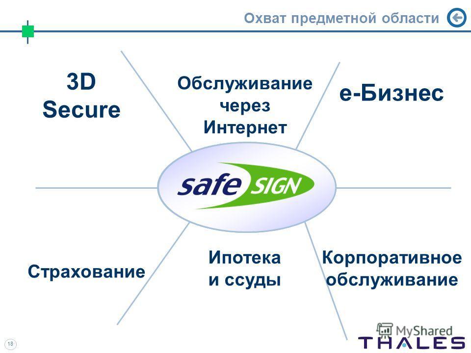 18 Охват предметной области Обслуживание через Интернет Корпоративное обслуживание Ипотека и ссуды Страхование e-Бизнес 3D Secure Advanced Authentication