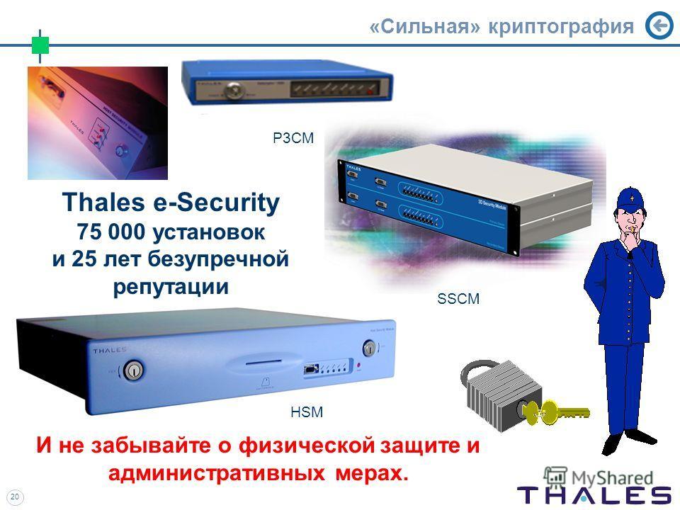 20 «Сильная» криптография Thales e-Security 75 000 установок и 25 лет безупречной репутации P3CM SSCM И не забывайте о физической защите и административных мерах. HSM