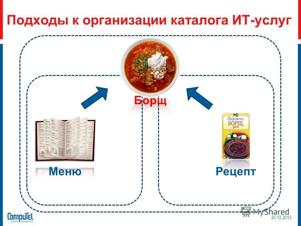 Подходы к организации каталога ИТ-услуг Борщ МенюРецепт 20.12.2013