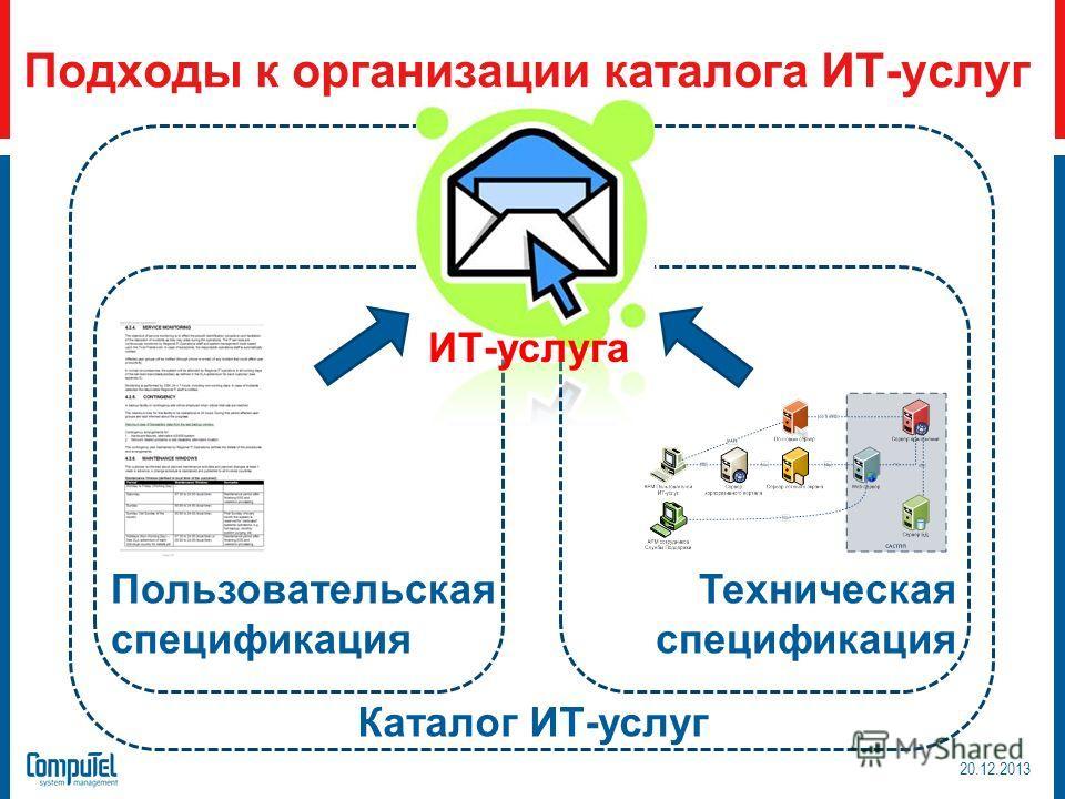 Подходы к организации каталога ИТ-услуг Пользовательская спецификация Техническая спецификация ИТ-услуга Каталог ИТ-услуг 20.12.2013