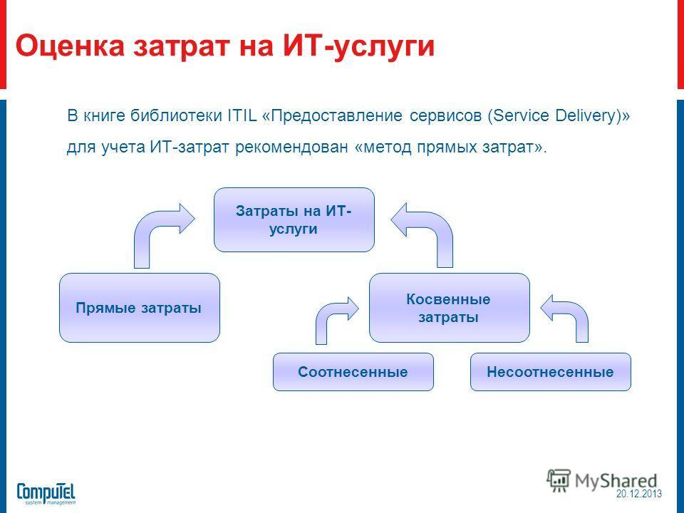 Оценка затрат на ИТ-услуги В книге библиотеки ITIL «Предоставление сервисов (Service Delivery)» для учета ИТ-затрат рекомендован «метод прямых затрат». Затраты на ИТ- услуги Прямые затраты Косвенные затраты СоотнесенныеНесоотнесенные 20.12.2013