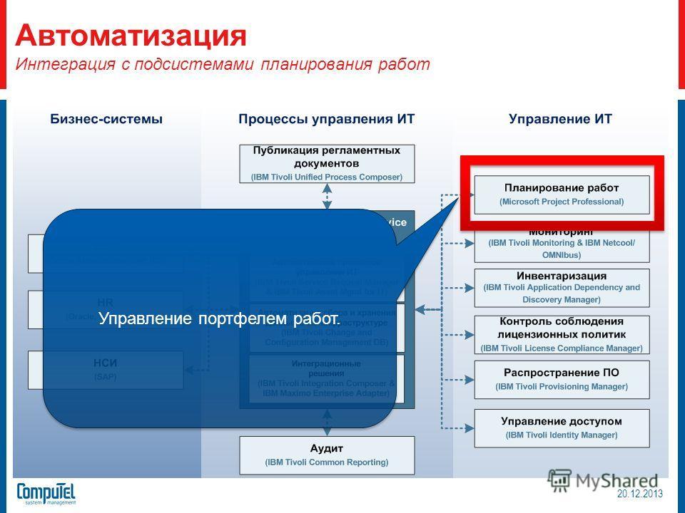 Автоматизация Интеграция с подсистемами планирования работ Управление портфелем работ. 20.12.2013