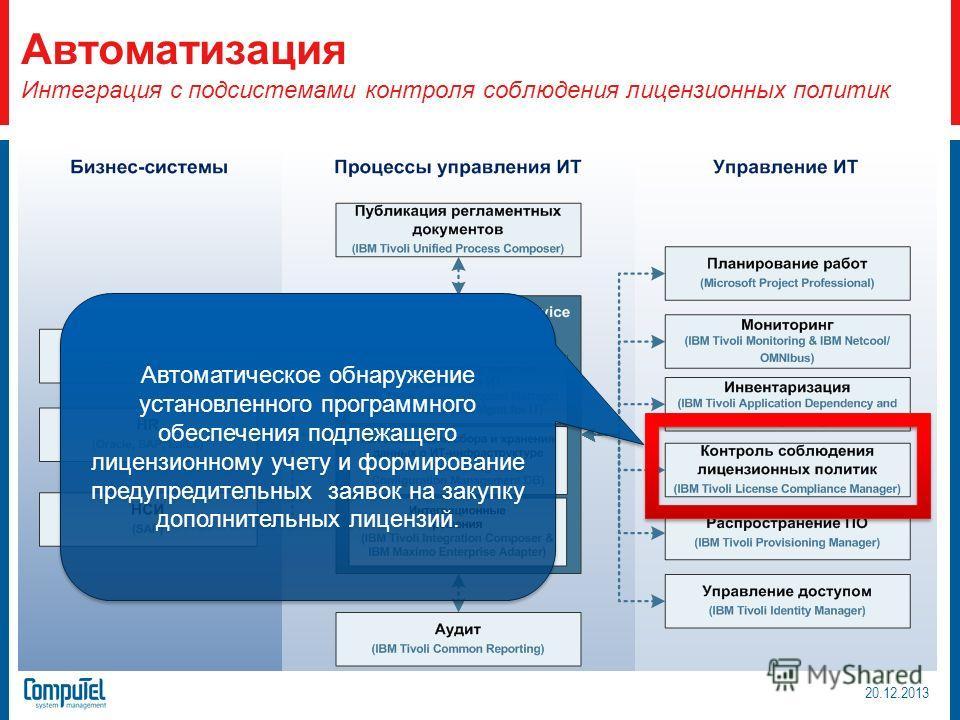 Автоматизация Интеграция с подсистемами контроля соблюдения лицензионных политик Автоматическое обнаружение установленного программного обеспечения подлежащего лицензионному учету и формирование предупредительных заявок на закупку дополнительных лице
