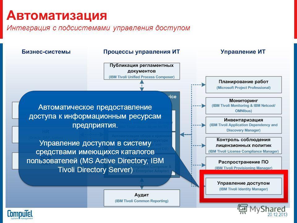 Автоматизация Интеграция с подсистемами управления доступом Автоматическое предоставление доступа к информационным ресурсам предприятия. Управление доступом в систему средствами имеющихся каталогов пользователей (MS Active Directory, IBM Tivoli Direc