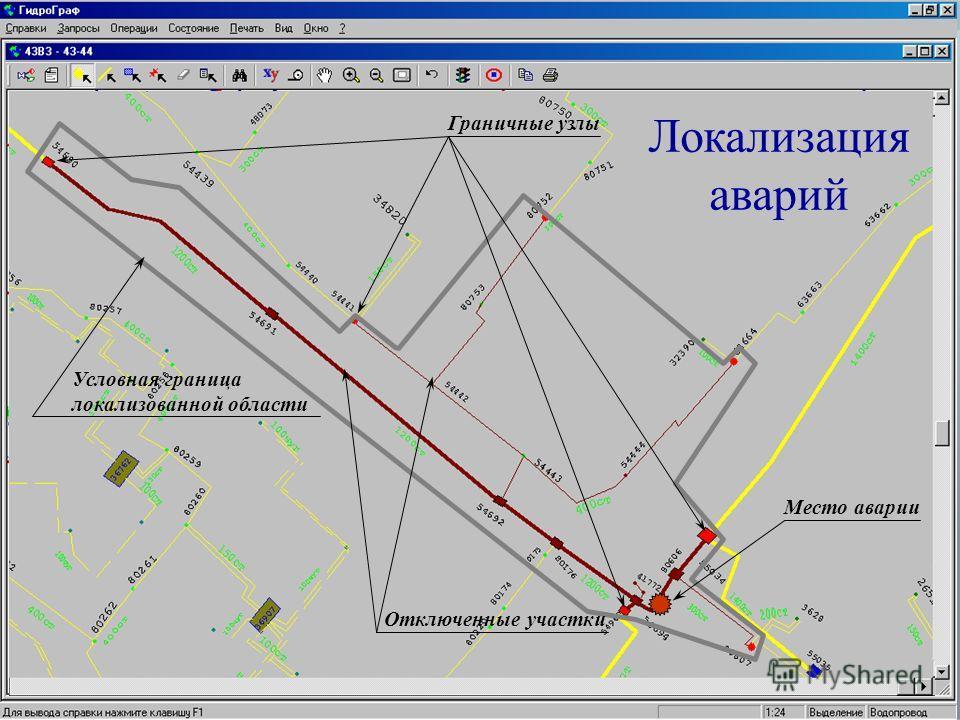 Граничные узлы Отключенные участки Условная граница локализованной области Место аварии Локализация аварий