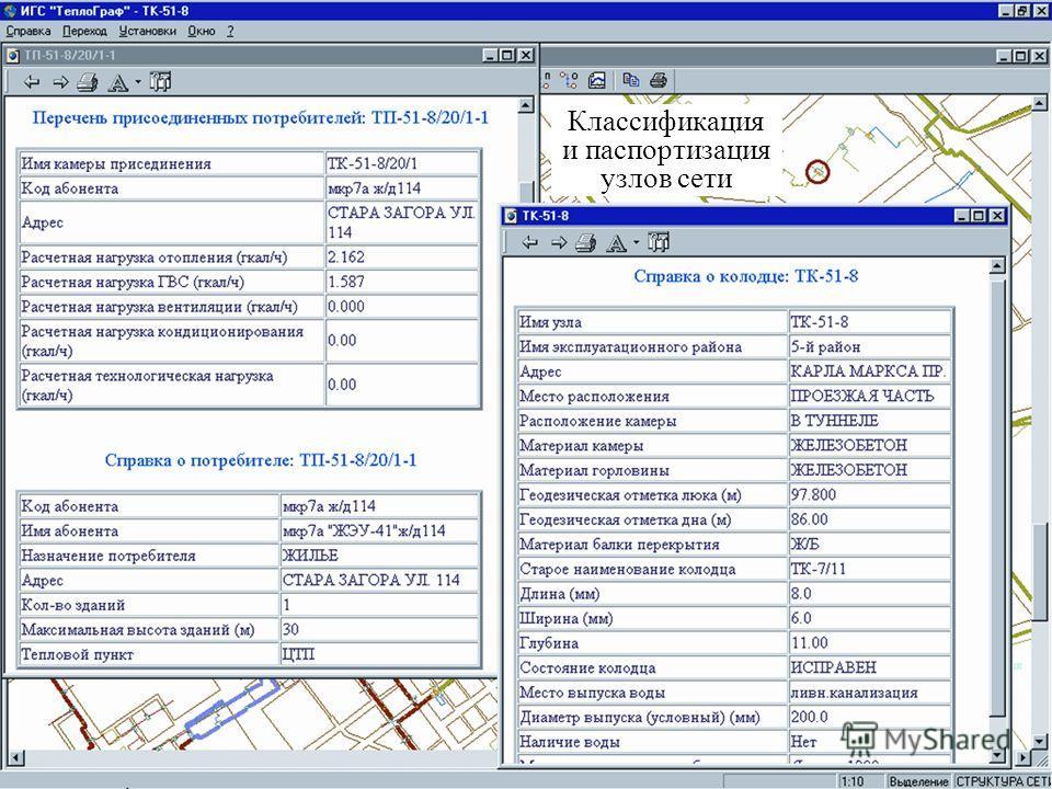 Классификация и паспортизация узлов сети