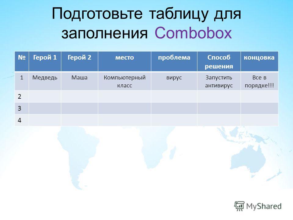 Подготовьте таблицу для заполнения Combobox Герой 1Герой 2местопроблемаСпособ решения концовка 1МедведьМашаКомпьютерный класс вирусЗапустить антивирус Все в порядке!!! 2 3 4