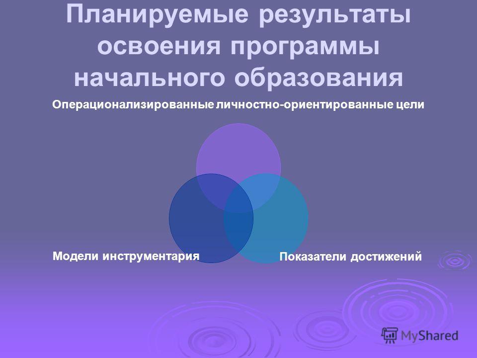 Планируемые результаты освоения программы начального образования Операционализированные личностно- ориентированные цели Показатели достижений Модели инструментария