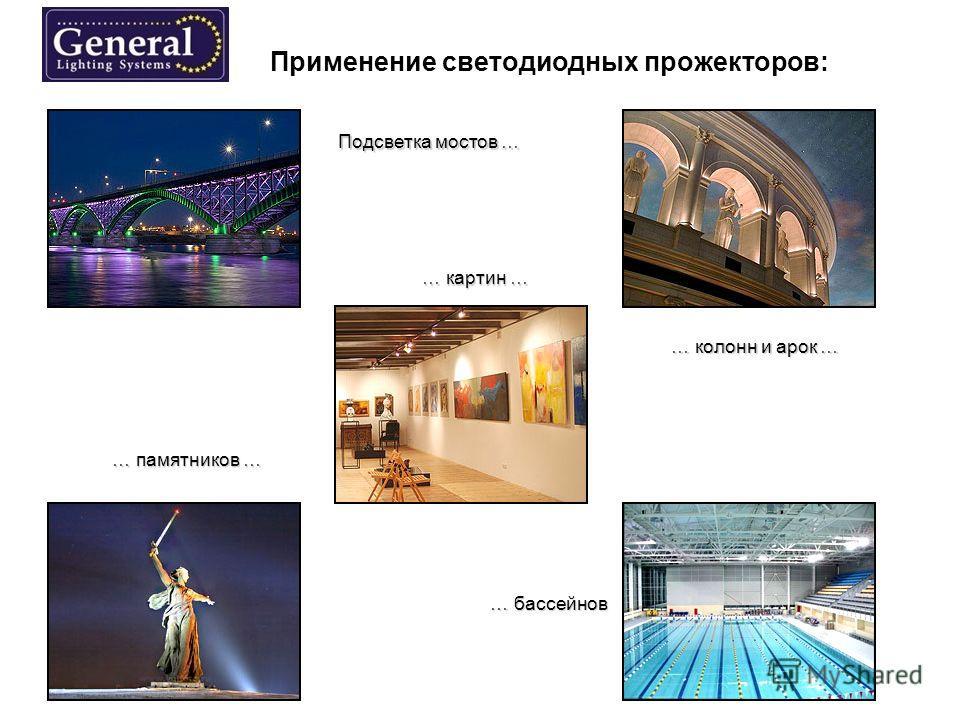Применение светодиодных прожекторов: Подсветка мостов … … колонн и арок … … памятников … … бассейнов … картин …