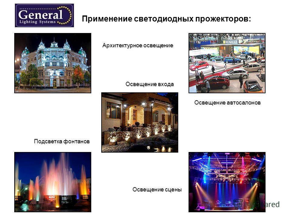 Применение светодиодных прожекторов: Архитектурное освещение Освещение автосалонов Подсветка фонтанов Освещение сцены Освещение входа